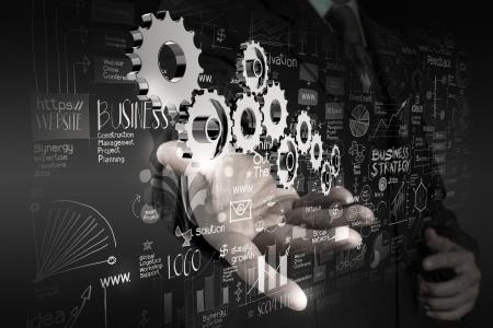 SAP BI Consulting, SAP BI Consultant, SAP BI Profi